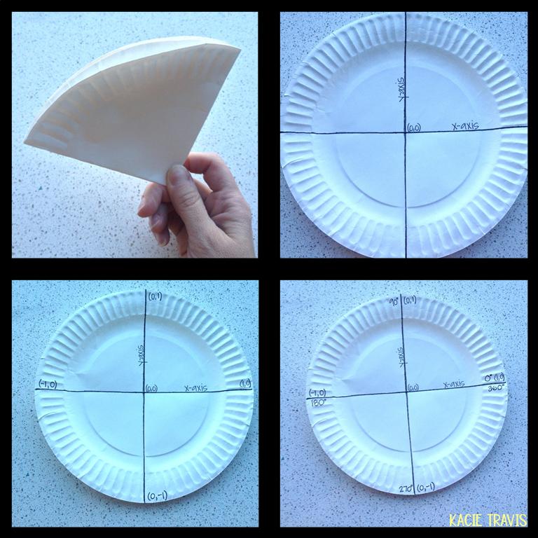 Unit Circle Paper Plate