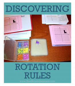 How to Discover Rotation Rules
