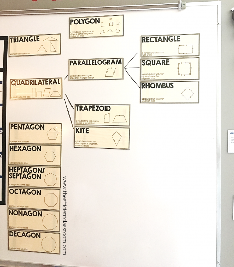 Magnetic Word Wall